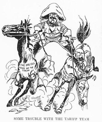 Theodore Roosevelt tariffs
